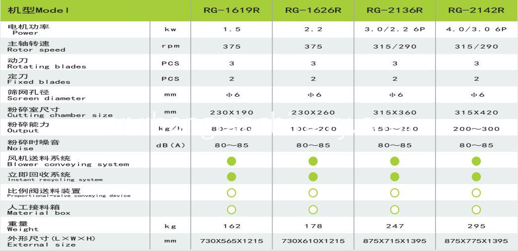 RG-16E specification